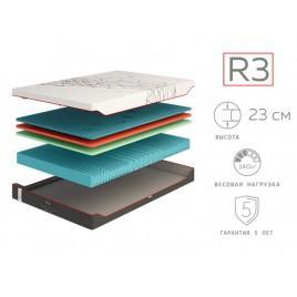 матрац R3