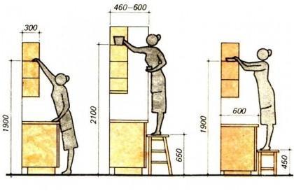 На каком расстоянии от столешницы вешают кухонные шкафы
